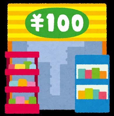 15年前のダイソー「ネット上に転がってるフリーゲームを105円で売ったろw」