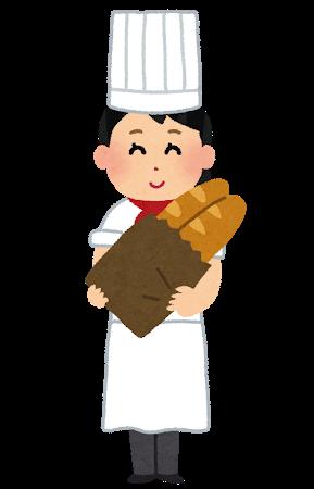 朝7時からやってる個人店のパン屋さんっていつ起きてるの?