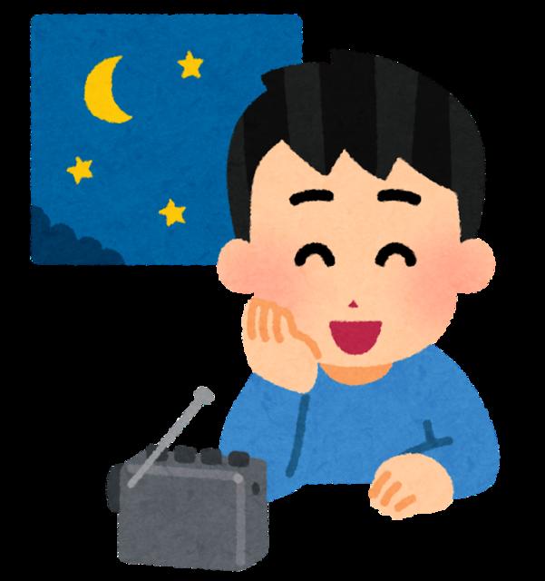 【緊急】これから深夜徘徊する予定の自分「荷物何が必要かな?????」