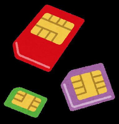 sim_card-a6ab0-thumbnail2.png